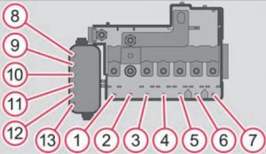 Skoda Fabia - fuse box -  engine compartment (manual gearbox)