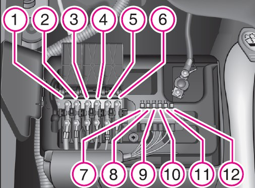 Skoda fabia fuse box diagram wiring images