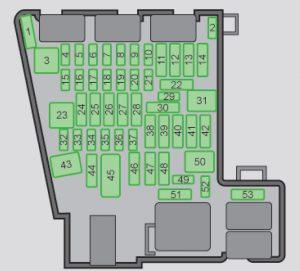 Skoda Octavia - fuse box -  dashboard