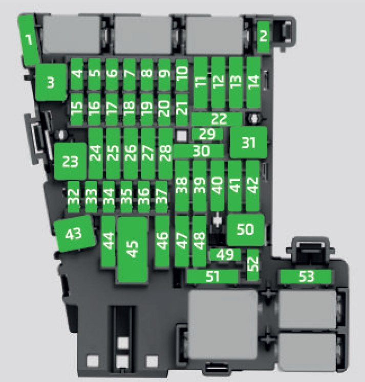 Skoda Octavia  2015  - Fuse Box Diagram