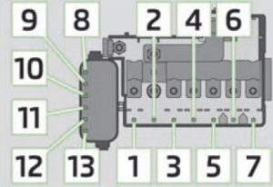 Skoda Roomster - fuse box - engine compartment
