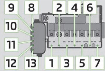 skoda roomster fuse box engine compartment 2013 skoda roomster (2013) fuse box diagram auto genius skoda roomster fuse box location at bayanpartner.co