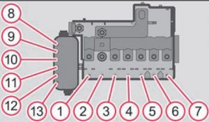 Skoda Roomster - fuse box - engine compartment (manual gearbox)