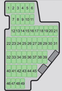 skoda superb 2015 fuse box diagram auto genius rh autogenius info green acres fuse box green fuse botanicals