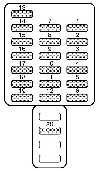 subaru baja (2003) – fuse box diagram