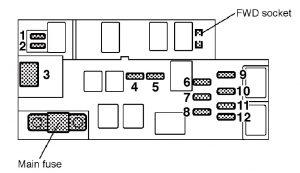subaru baja  2005  - fuse box diagram