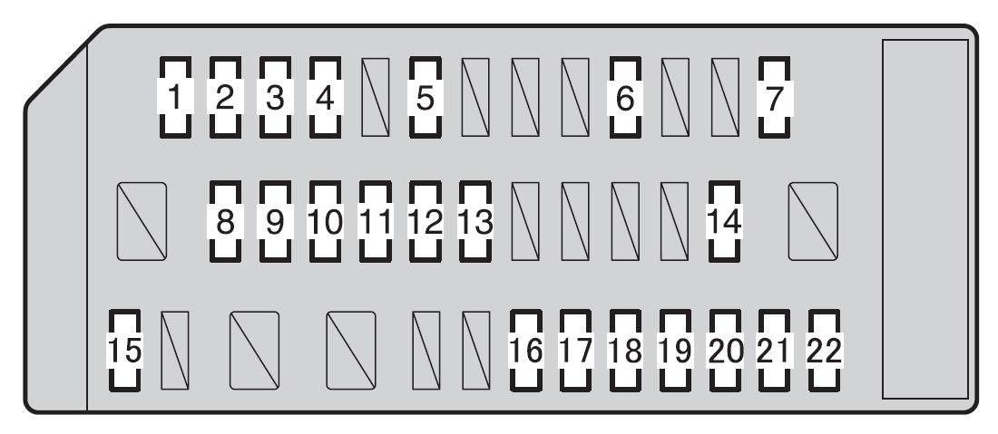 scion frs interior fuse box diagram