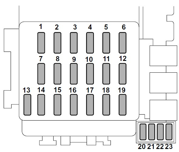 Subaru Forester  2005  - Fuse Box Diagram