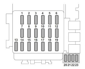 fuse box subaru forester 2006 smart wiring diagrams u2022 rh emgsolutions co 2010 subaru forester fuse box location