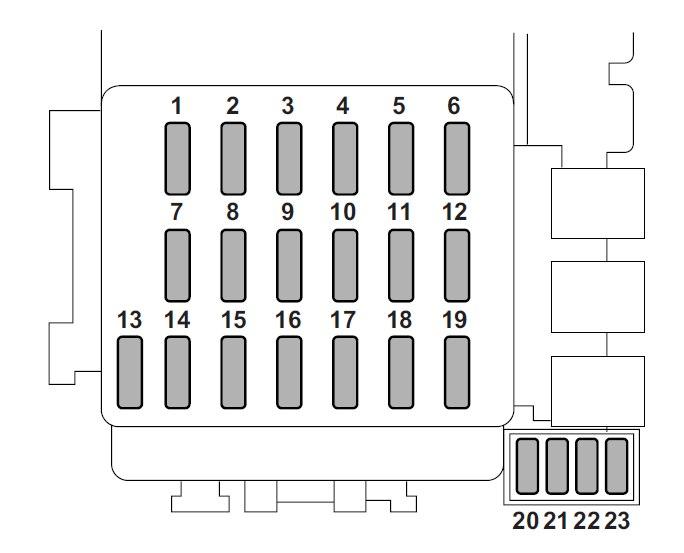 subaru forester 2008 fuse box diagram auto genius rh autogenius info 2007 subaru forester fuse box location 2008 subaru forester fuse box diagram