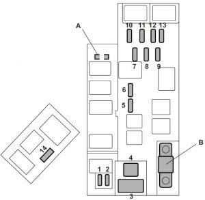 Subaru Forester - fuse box - engine compartment