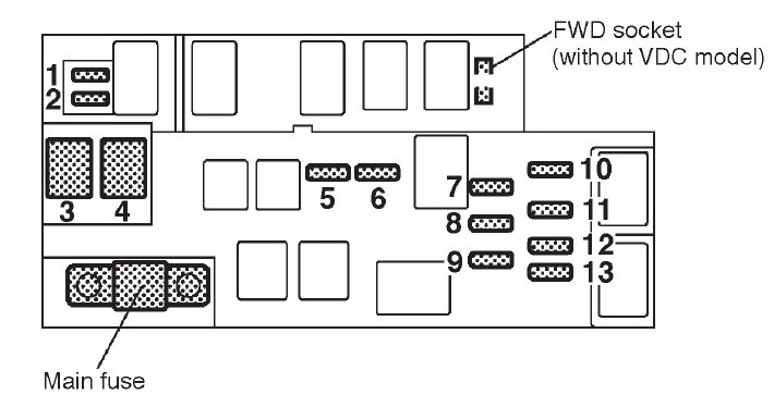Subaru Forester  2002  - Fuse Box Diagram