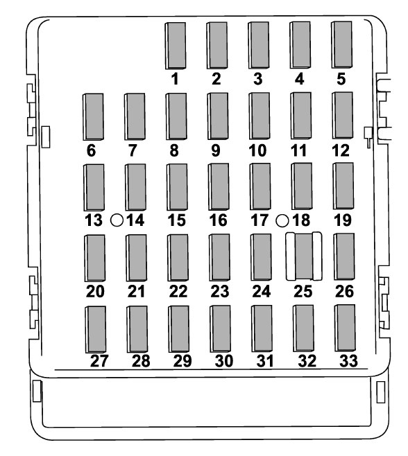 Subaru Forester  2017 - 2018  - Fuse Box Diagram