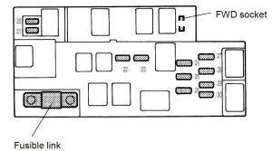 subaru impreza 2000 2001 fuse box diagram auto genius. Black Bedroom Furniture Sets. Home Design Ideas
