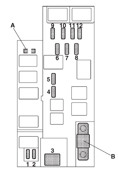 subaru impreza (2002) – fuse box diagram