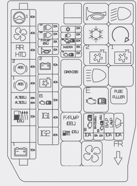 Hyundai Accent 2013 ndash fuse box diagram Auto Genius