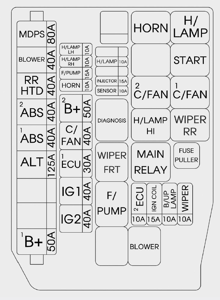 Hyundai Accent 2014 2015 Fuse Box Diagram on 2014 hyundai tucson