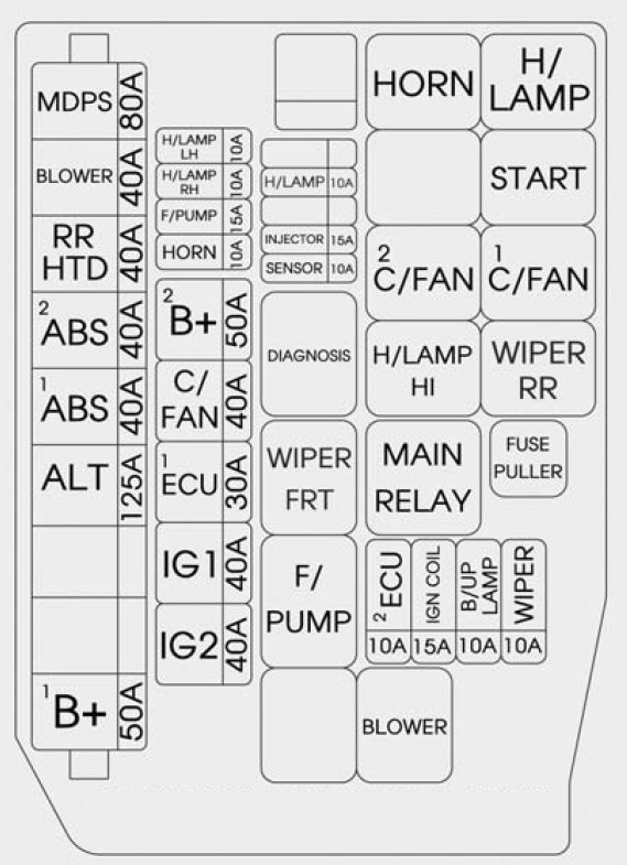 Fuse Box Hyundai Accent Wiring Diagram For Free