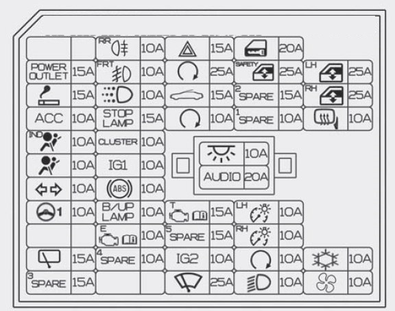 Hyundai Accent (2013) - fuse box diagram - Auto Genius