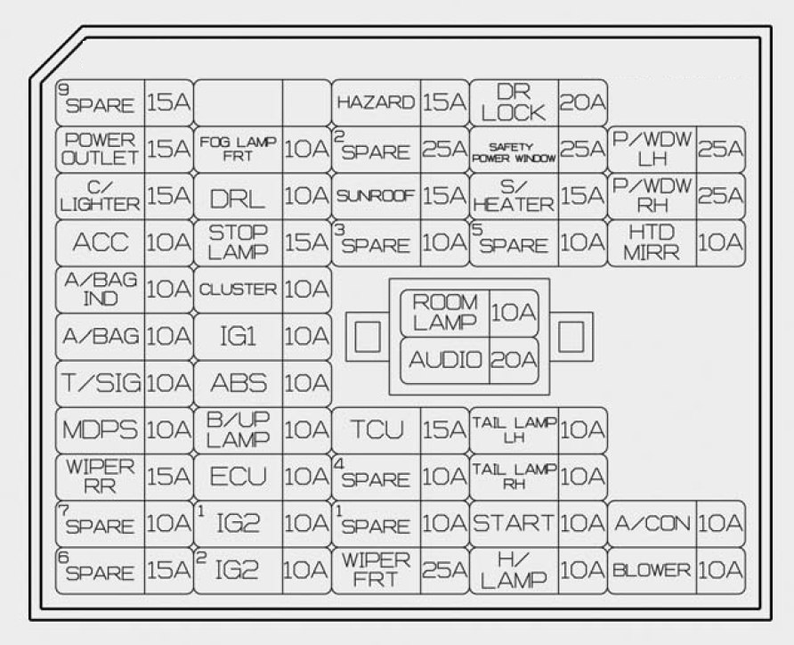 2008 Hyundai Accent Fuse Diagram
