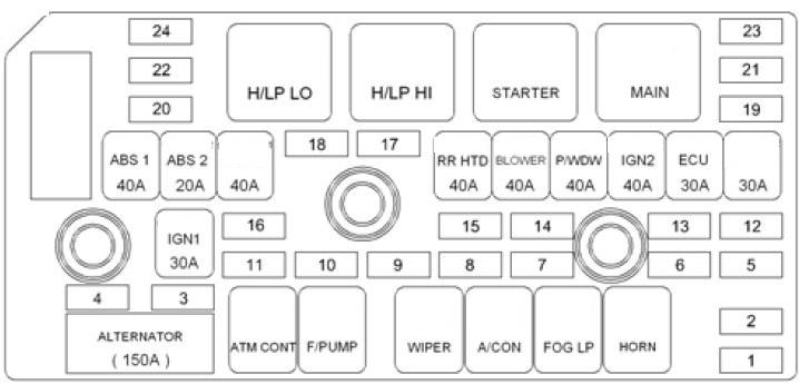Hyundai Azera  2008 - 2010   U2013 Fuse Box Diagram