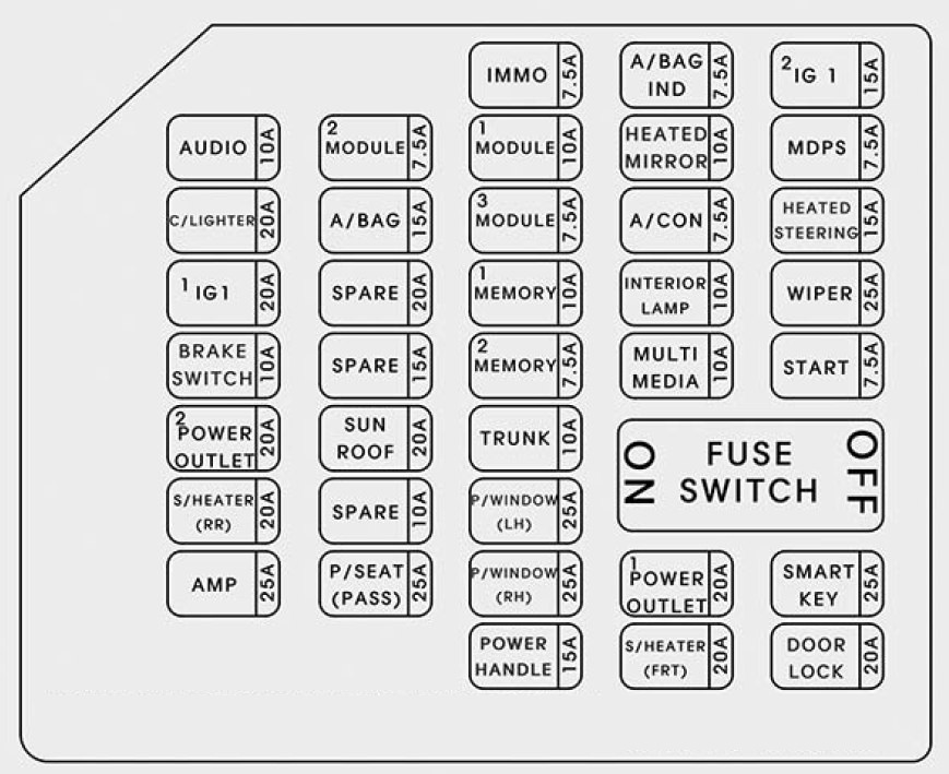 azera fuse box   14 wiring diagram images