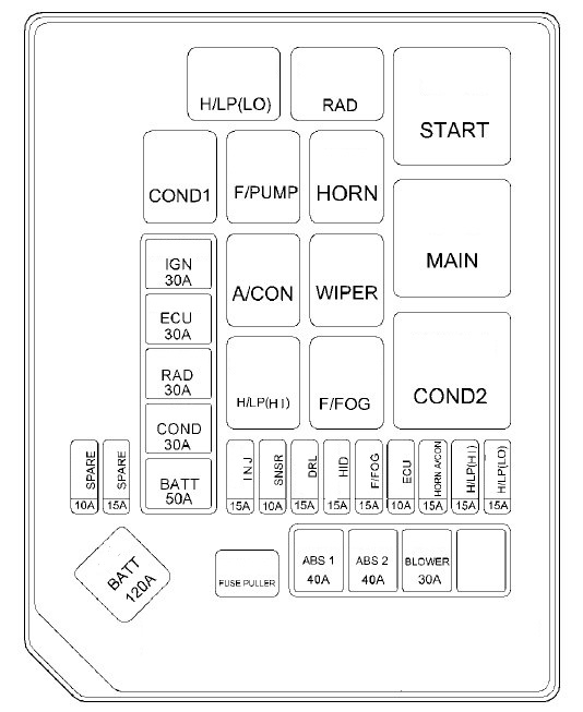Hyundai Coupe  2006 - 2008   U2013 Fuse Box Diagram