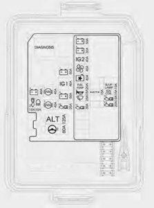 Hyundai Creta - fuse box - engine compartment (gasoline engine)