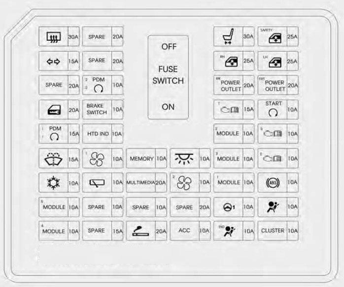 Hyundai Creta  2016      fuse box    diagram     Auto Genius