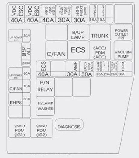 Hyundai Equus  2013 - 2015   U2013 Fuse Box Diagram