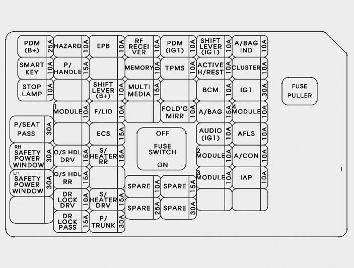 hyundai equus fuse box diagram auto genius. hyundai. auto fuse box diagram hyundai i10 fuse box diagram 1999 hyundai sonata fuse box diagram