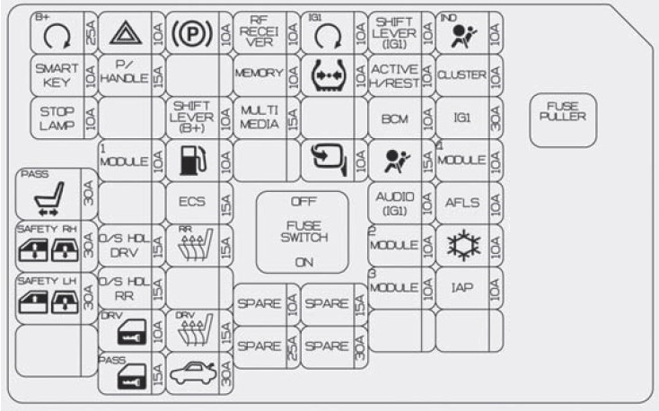 Hyundai Equus  2013 - 2015   U2013 Fuse Box Diagram