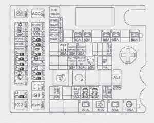 hyundai genesis 2014 fuse box diagram auto genius rh autogenius info Hyundai Sonata Fuse Panel 2013 hyundai genesis coupe fuse box diagram