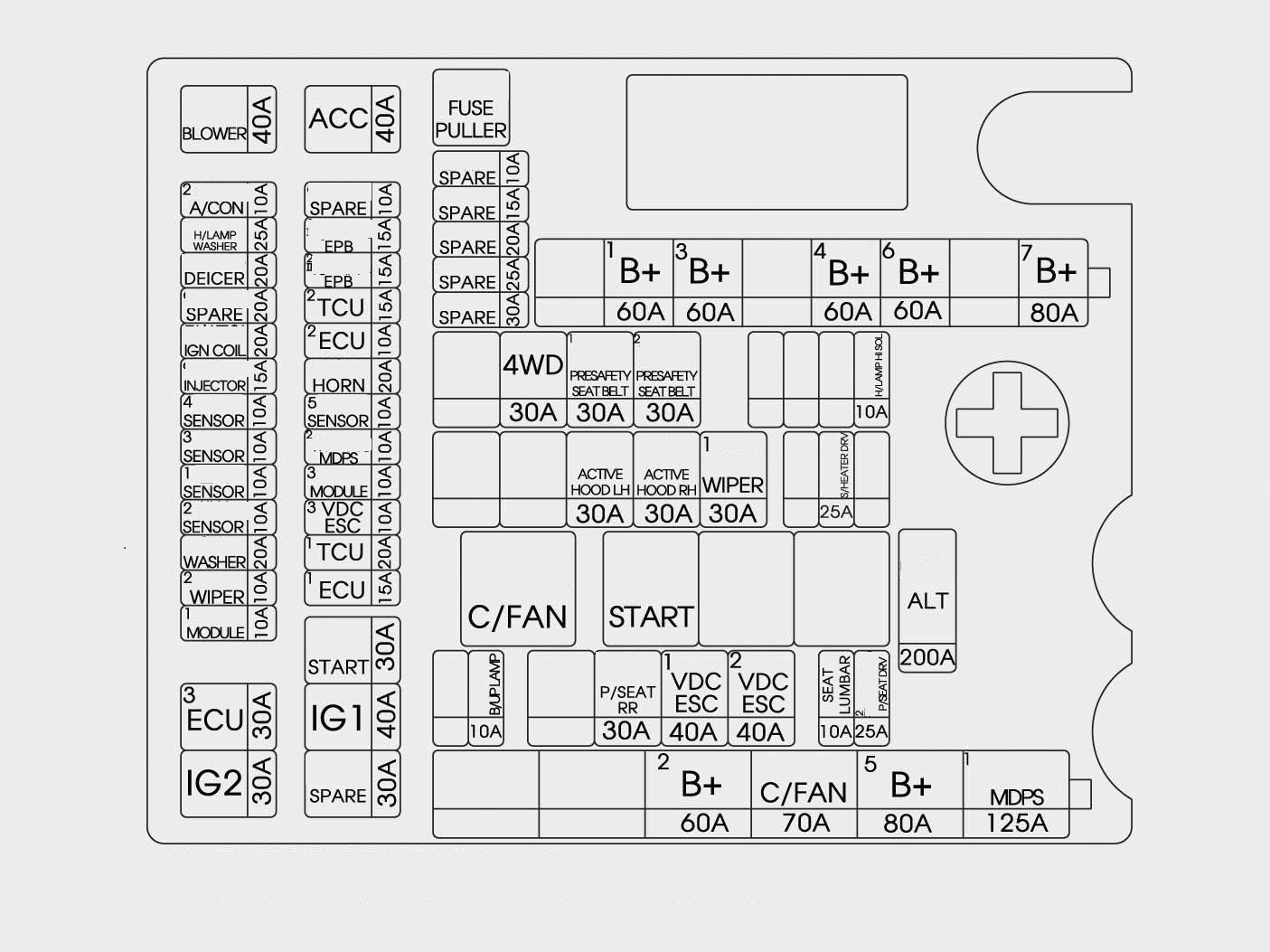 hyundai genesis fuse box diagram 32 wiring diagram images wiring diagrams edmiracle co 2006 hyundai santa fe fuse box diagram 2006 hyundai santa fe fuse box location