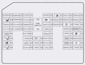 hyundai genesis fuse box diagram trusted wiring diagrams u2022 rh sivamuni com