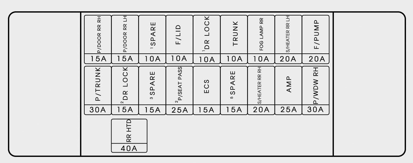 hyundai genesis  2015 - 2016   u2013 fuse box diagram