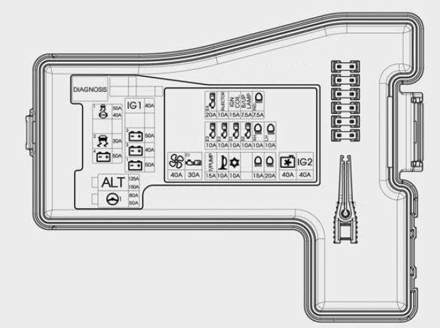 hyundai grand i10  2015 - 2016   u2013 fuse box diagram