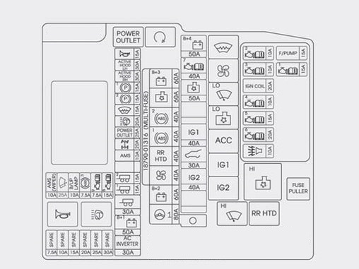 santa fe 2013 fuse box wiring diagram database
