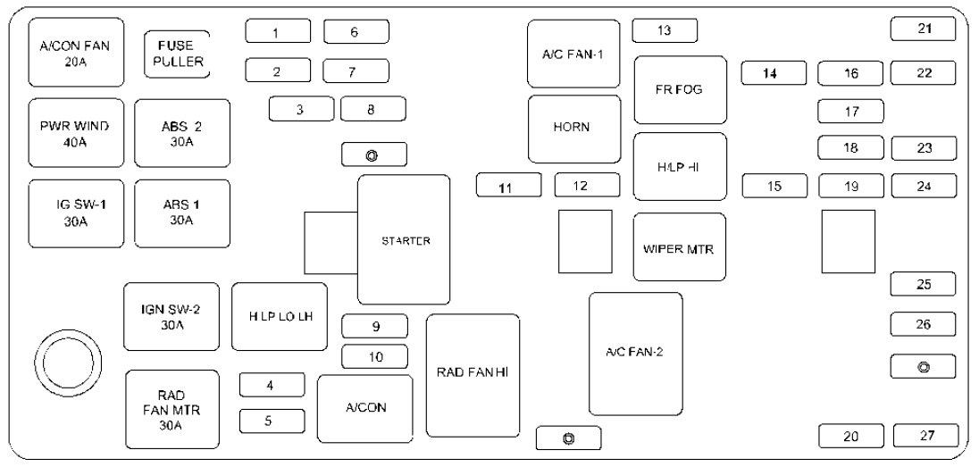 Hyundai Grandeur  2002 - 2004   U2013 Fuse Box Diagram