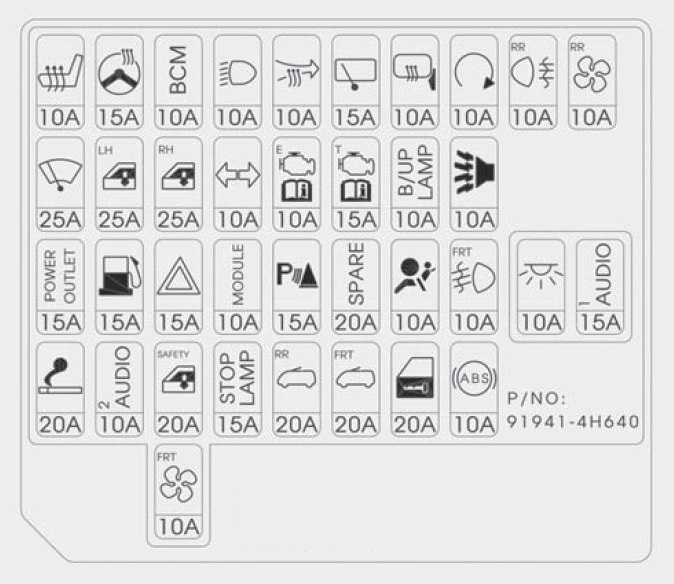 Hyundai H1  Grand Starex  -  2016   U2013 Fuse Box Diagram