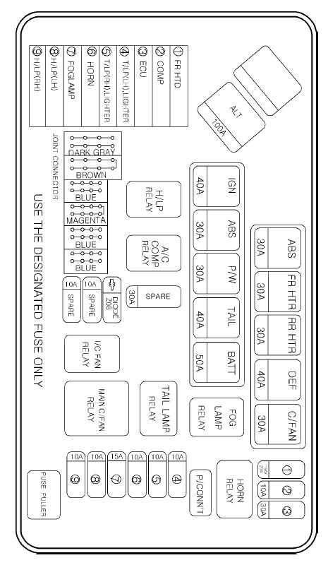 2004 pontiac vibe fuse box diagram   34 wiring diagram