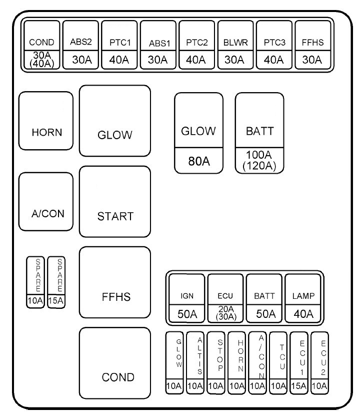 Hyundai H-100 Truck  2010 - 2012   U2013 Fuse Box Diagram