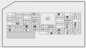 Hyundai Ioniq - fuse box - instrument panel