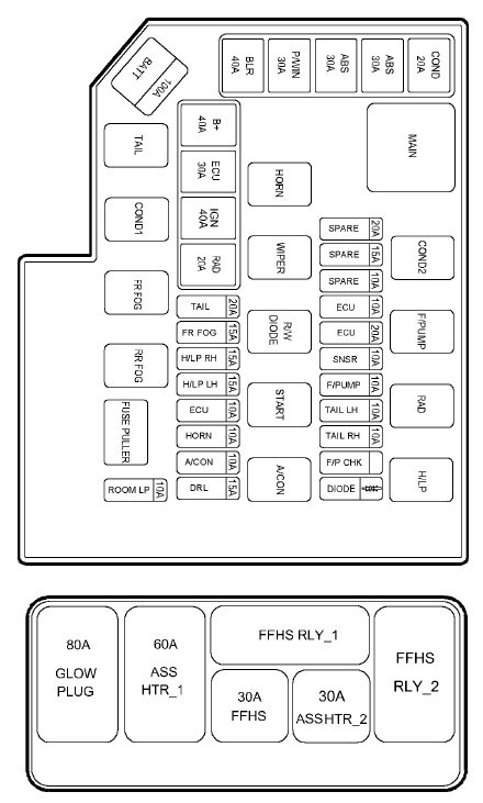 Hyundai Matrix  2003 - 2004   U2013 Fuse Box Diagram