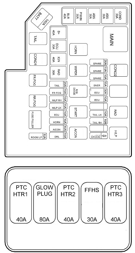 2007 hyundai fuse box diagram product wiring diagrams u2022 rh genesisventures us  2007 hyundai elantra fuse box location