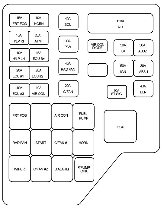 hyundai santa fe (2004 - 2006) – fuse box diagram - auto ... 2004 hyundai santa fe fuse box location
