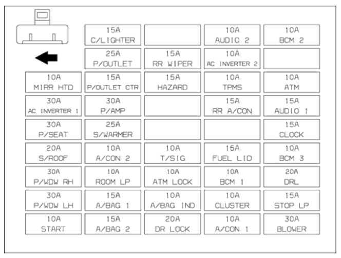 Hyundai Santa Fe  2007 - 2009   U2013 Fuse Box Diagram