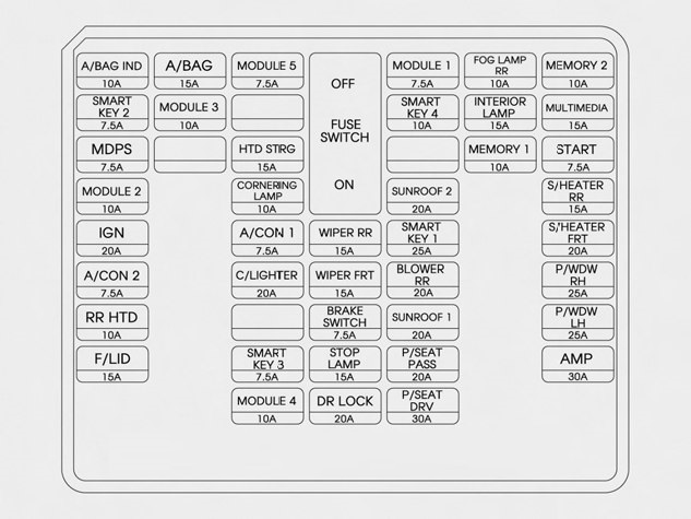 Hyundai Santa Fe  2015 - 2016   U2013 Fuse Box Diagram
