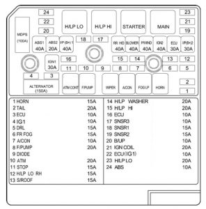 hyundai sonata (2005 2008) \u2013 fuse box diagram auto genius 2008 Peterbilt Fuse Box Diagram