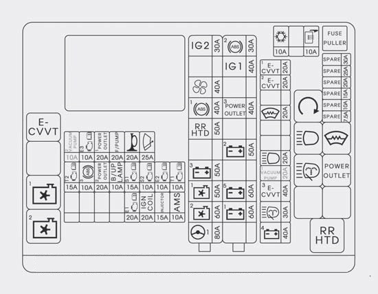 2013 hyundai sonata fuse box diagram   36 wiring diagram